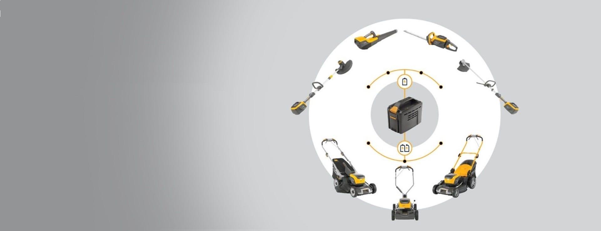 stiga-500 series-systeme-batterie