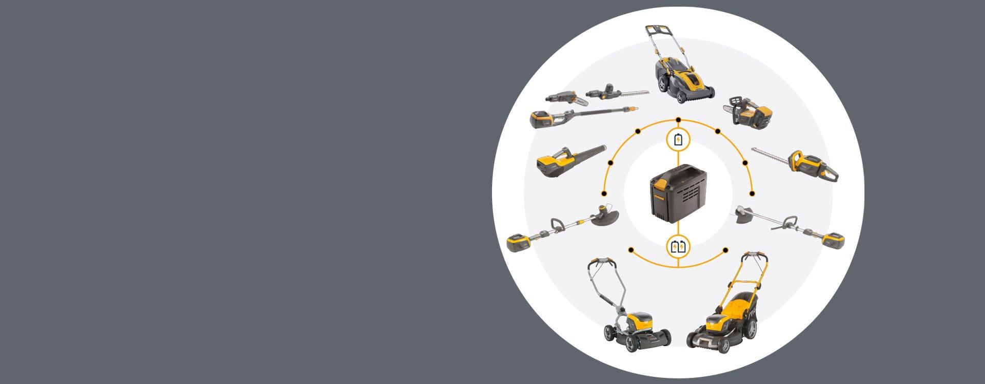 Batterisystemet 500-serien