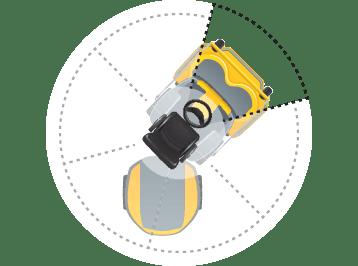 STIGA frontmonteret rider - Brugervenlighed