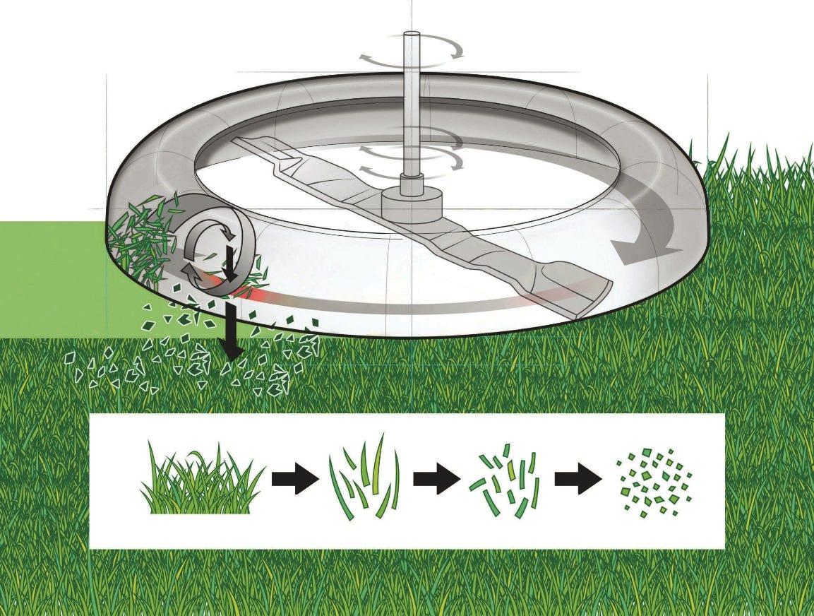 Mulching magic on STIGA Multiclip lawn mowers.