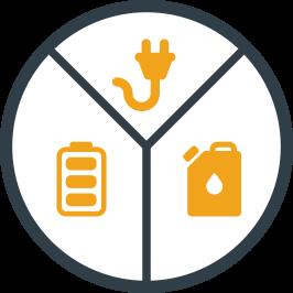 Vous pouvez choisir la source d'alimentation que vous préférez parmi la batterie, thermique et l'électricité