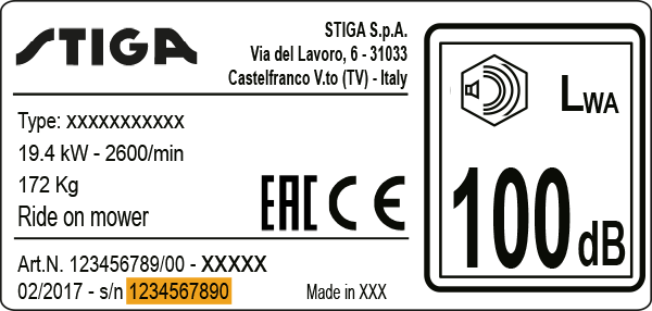 Serial number position